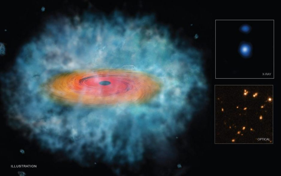 SNS research team discovers super-massive black holes progenitors
